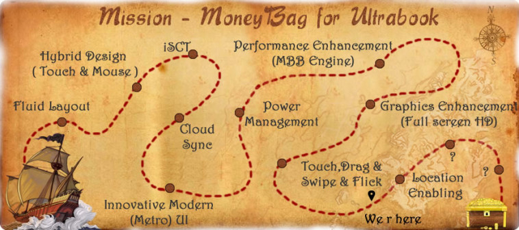 A map showing MoneyBag's progress... they sure are moving fast!